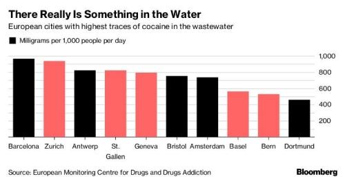 Кокаин и Барселона